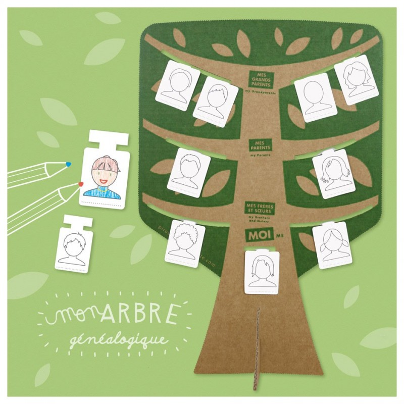 Coloriage Arbre Genealogique.Loisir Creatif Enfants Famille Arbre Genealogique Fabrique